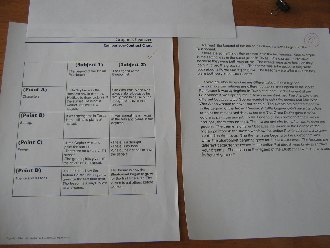 compare and contrast teachers classrooms compare and contrast essay on the computer picture picture